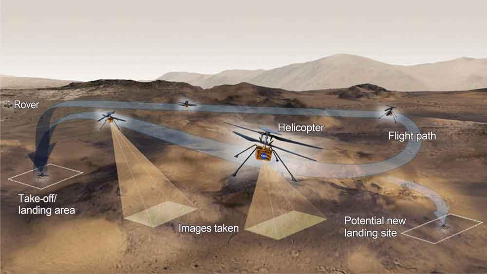 Dónde ver el primer vuelo de Ingenuity en Marte